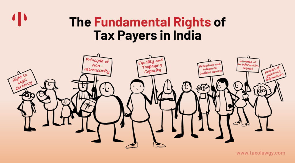 Rights of Taxpayers in India-06-06